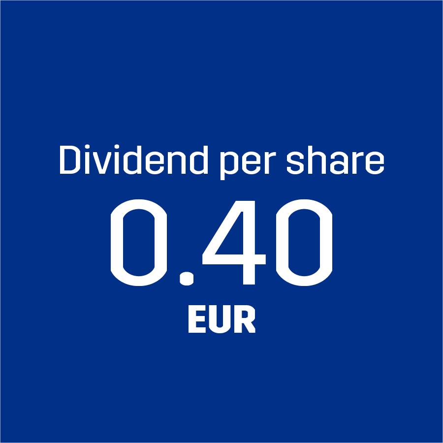Dividend per share 0.40 EUR