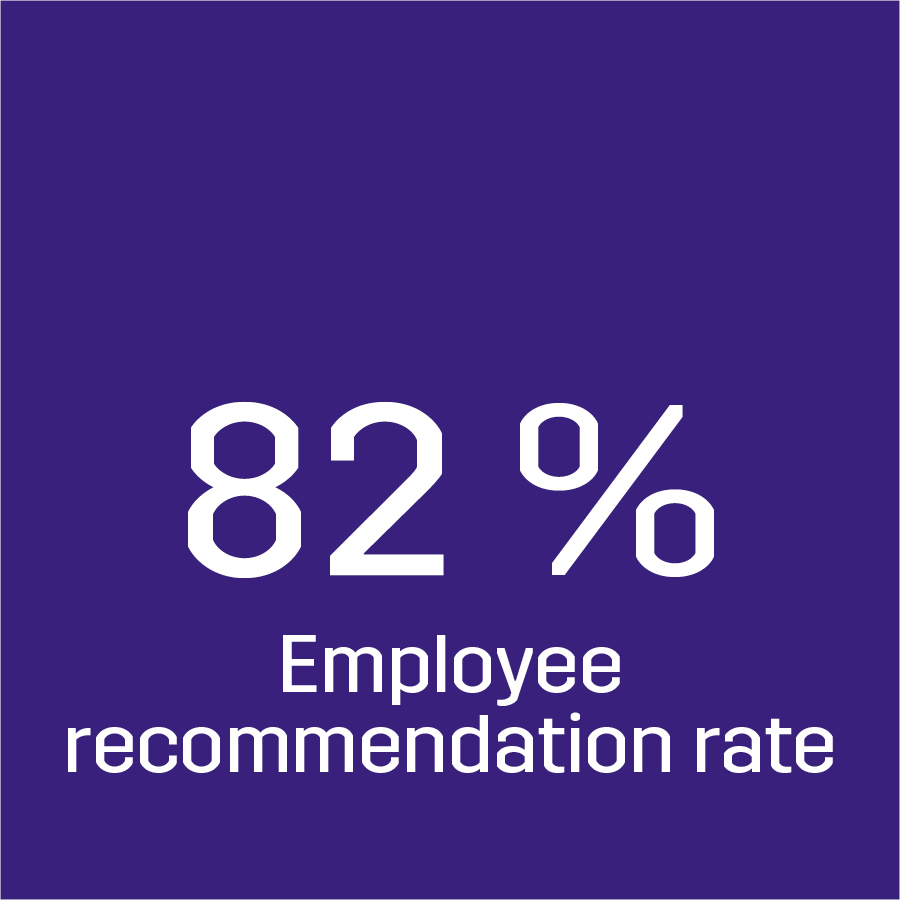 Employee Recommendation Rate 82%